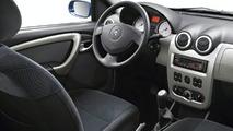 Renault Sandero Launched in Brazil