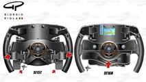 Ferrari SF15T and Ferrari SF16H steering wheels comparison