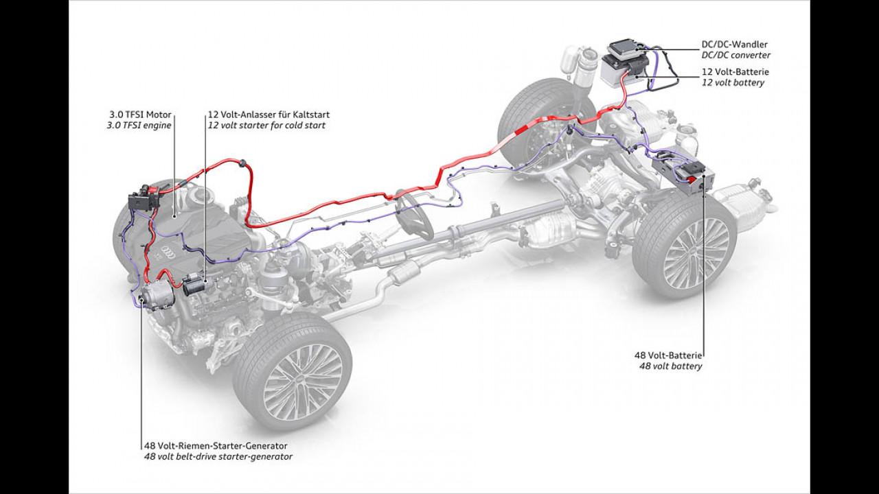 1.) 48-Volt-Bordnetz und Mildhybrid-System