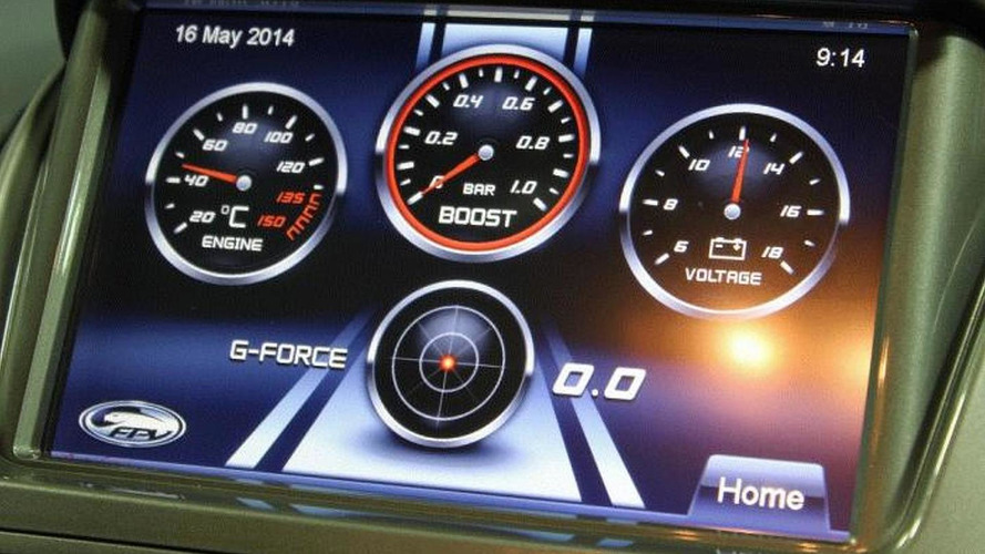 FPV GT F teased ahead of June 10 reveal, will feature G-force sensor