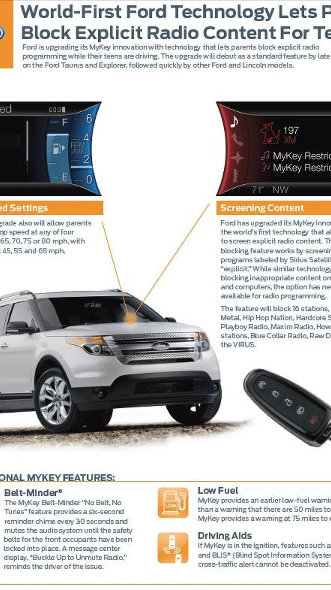 2011 Ford MyKey offers speed and radio restrictions for teens video