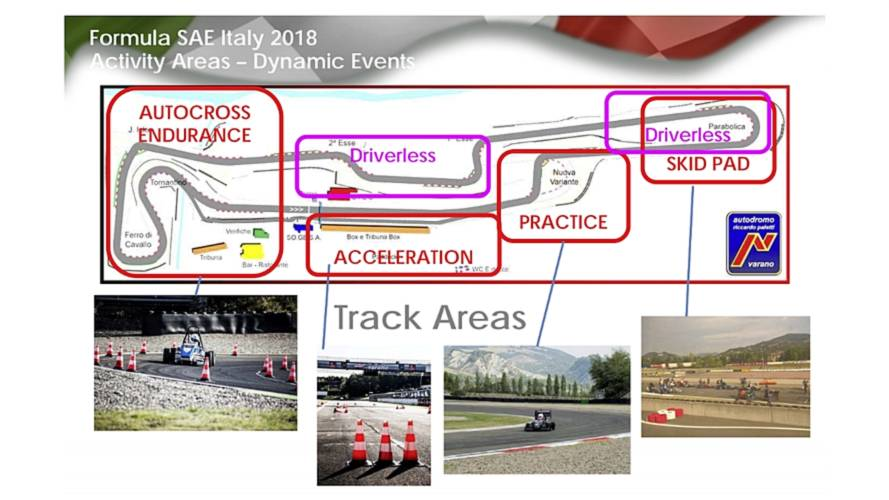 Formula SAE 2018, regolamento e programma della tappa italiana