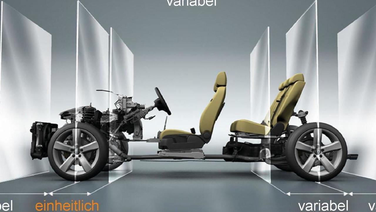 Volkswagen MQB Platform 01.2.2012