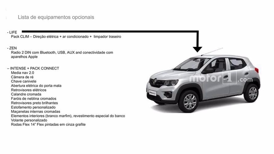 Novo Renault Kwid - Veja versões, itens de série e ficha técnica