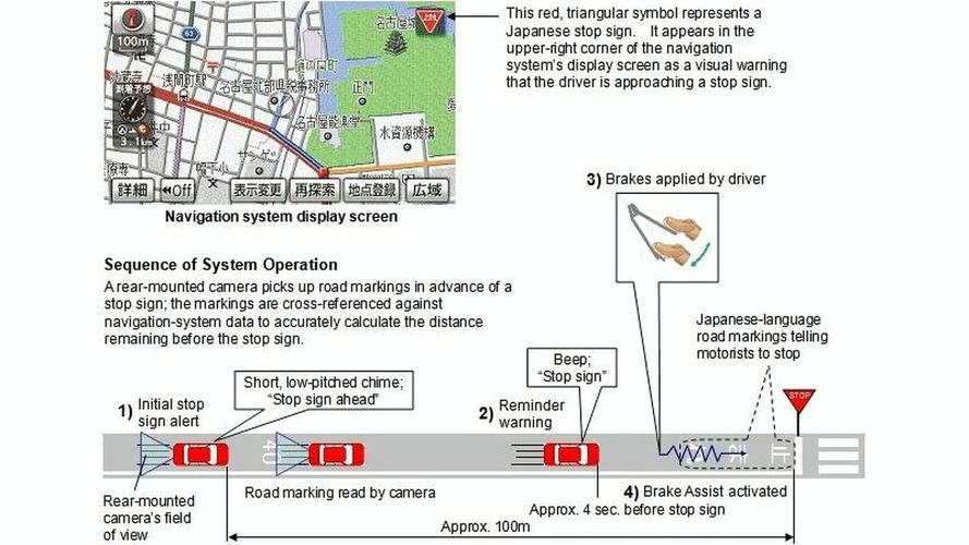 Toyota Advances Brake Assist with Navigation Link