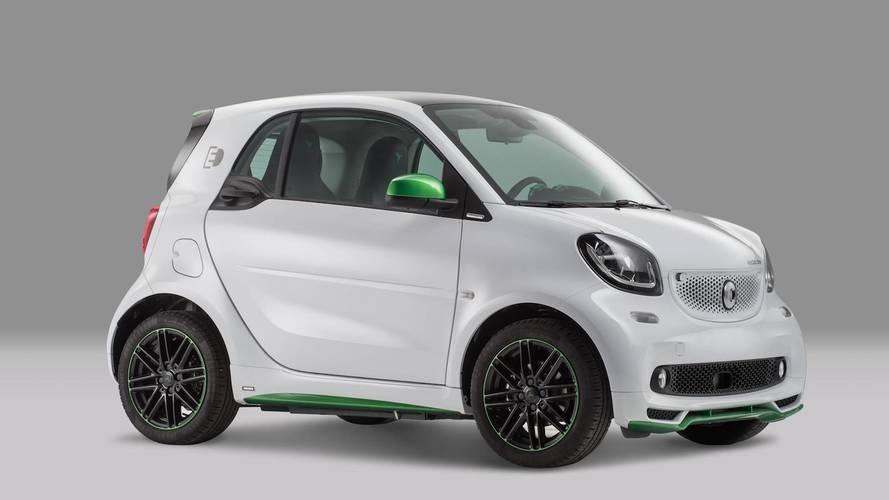 smart Ushuaïa ED Limited Edition 2018, ahora eléctrico