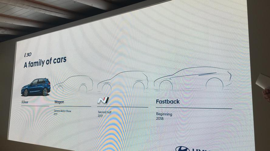 Future Hyundai i30 Fastback - Confirmée pour 2018