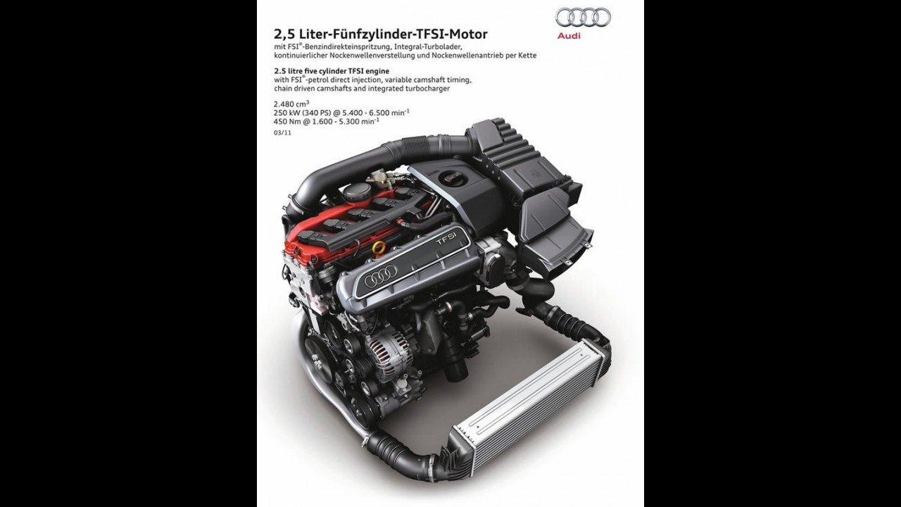"Motor 2.5 litros TFSI da Audi ganha prêmio ""International Engine of the Year 2011"""