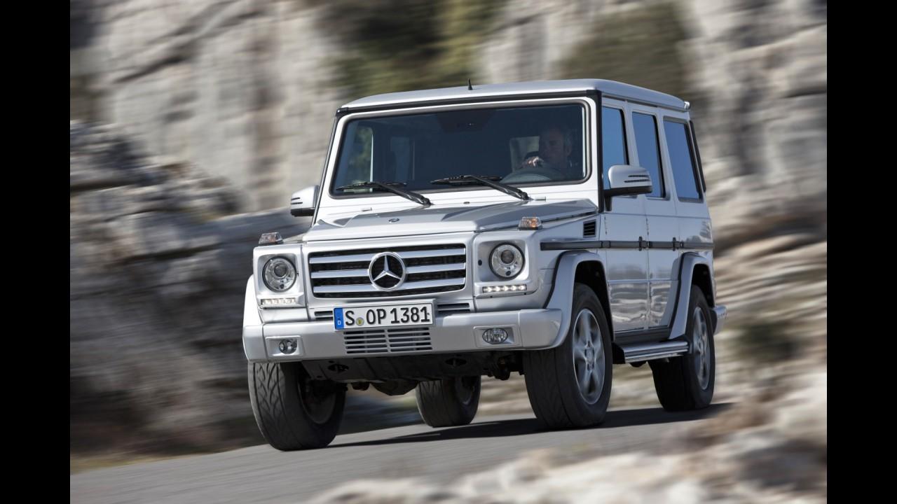 Mercedes-Benz planeja adicionar um mini Classe G à sua linha de SUVs em 2015