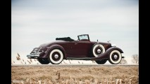 Lincoln KA Convertible Roadster