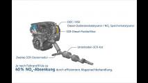 Die VW-Antriebe der Zukunft