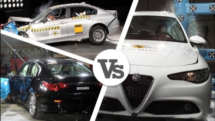 Alfa Romeo Giulia, anche la sicurezza è motivo di confronto