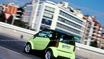 smart ForTwo Design Analysis