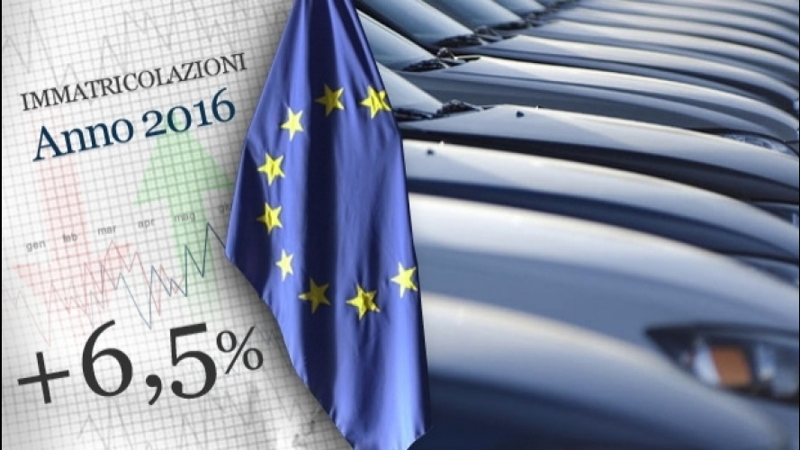 Mercato auto, l'Europa torna vicina ai livelli pre-crisi