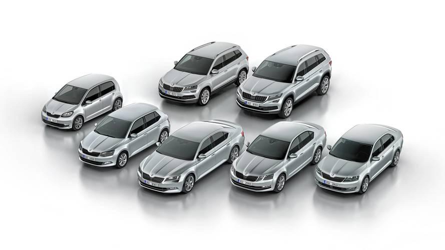 Des ventes record pour Škoda en 2017